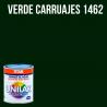 Esmalte al agua Unilak satinado Colores descatalogados